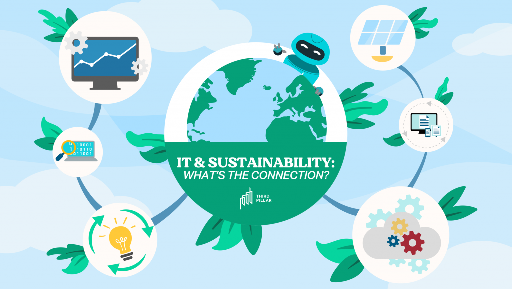 IT and Sustainability